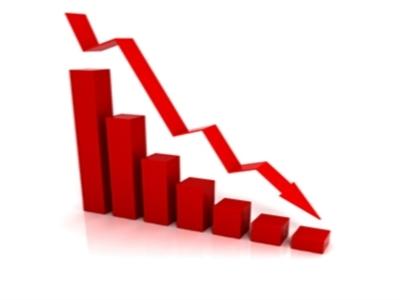 VN-Index mất mốc 600 điểm, thị trường kém tích cực
