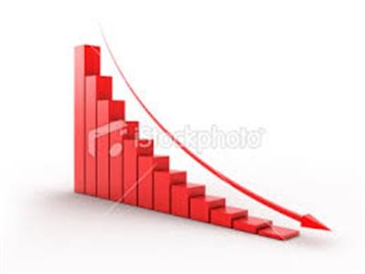 Giá trị giao dịch giảm, VN-Index giảm hơn 2 điểm