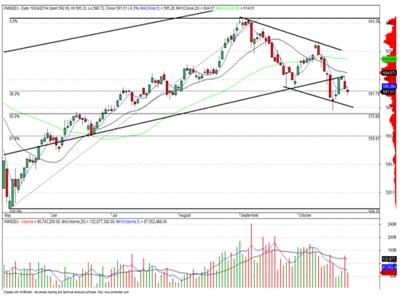 Nhà đầu tư thận trọng, thanh khoản thị trường tuần qua giảm mạnh