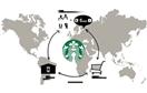 Hai 'công thức bí mật' của Starbucks