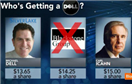 Tỷ phú Chính Chu nghi ngờ Dell 'thổi giá' công ty