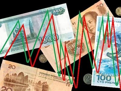 Giá trị giao dịch ruble - nhân dân tệ lên kỷ lục