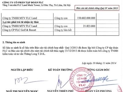 FLC có nhầm lẫn trong báo cáo tài chính quý III/2014