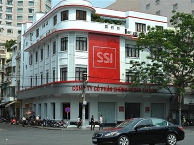 Thủy sản Bến Tre đã mua 1 triệu cổ phiếu SSI