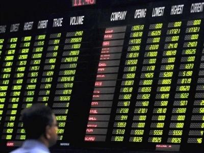 Trung Quốc - Động lực của thị trường chứng khoán tuần này