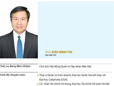 Bảo Việt thay Chủ tịch và 3 thành viên Hội đồng quản trị