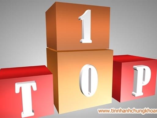 Top 10 cổ phiếu tăng/giảm của năm: Nhiều mã tăng 3 - 4 lần