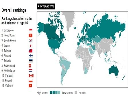 Việt Nam vượt Mỹ, Anh, Australia về xếp hạng giáo dục toàn cầu
