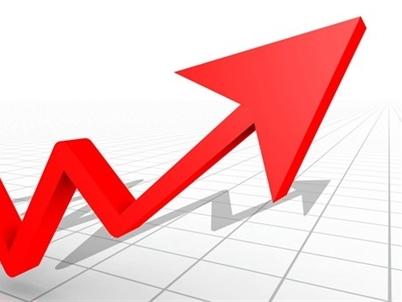 VN-Index tăng hơn 13 điểm, khối ngoại mua hơn 1 triệu cổ phiếu SSI
