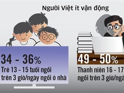 Vì sao thể trạng người Việt kém?