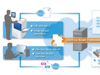 Xóa bỏ rào cản ngôn ngữ với dịch vụ Scan Translation từ Fuji Xerox