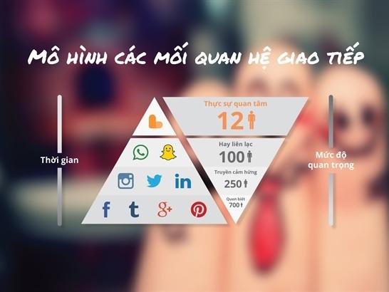 Mạng xã hội do người Việt góp công xây dựng chính thức trình làng