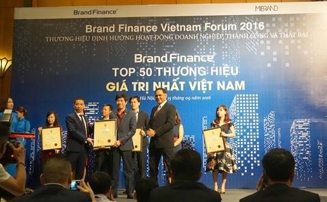 Vinacafé Biên Hoà là công ty có giá trị thương hiệu vô hình lớn nhất Việt Nam