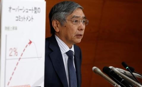 Nhật Bản thay đổi khung chính sách, tập trung vào đường cong lợi suất