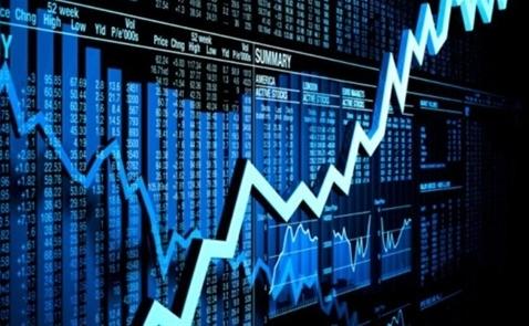VN-Index tăng 6 điểm, lên cao nhất gần 9 năm