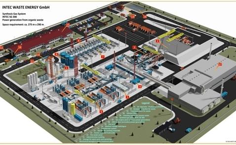 Tập đoàn Empire tiên phong dự án cải thiện môi trường bằng công nghệ chưa từng có ở Châu Á