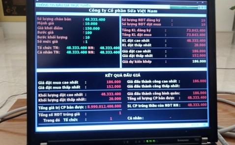 Một nhà đầu tư bỏ gần 9.000 tỷ đồng mua toàn bộ 48,3 triệu cổ phiếu VNM
