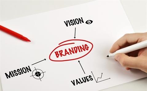 Các quyết định chủ yếu trong quản trị thương hiệu