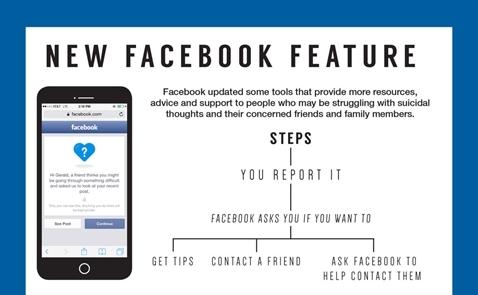 Facebook dùng trí tuệ nhân tạo ngăn nạn tự tử