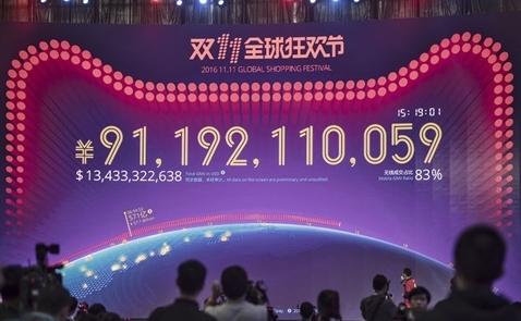 Người tiêu dùng Trung Quốc sẽ thống trị thế giới?