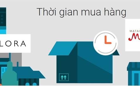 Thương mại điện tử Việt Nam tăng trưởng ấn tượng tại Đông Nam Á