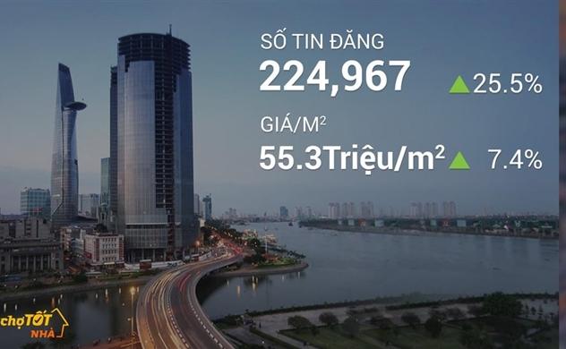 Nhà đất TP.HCM quý II: Bình Tân tăng giá 20%
