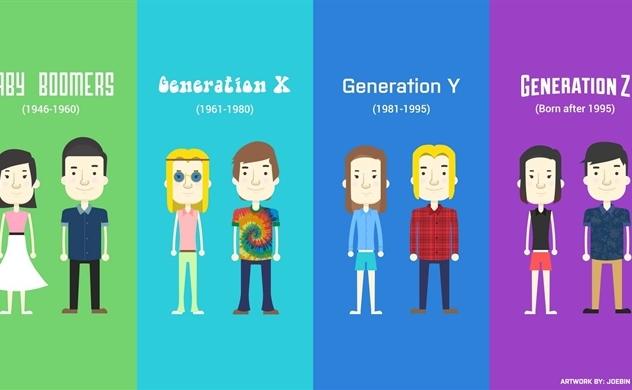 MeDay 2018: Chân dung thế hệ Z