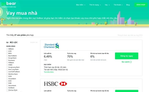 GoBear Việt Nam ra mắt ba sản phẩm so sánh vay thế chấp