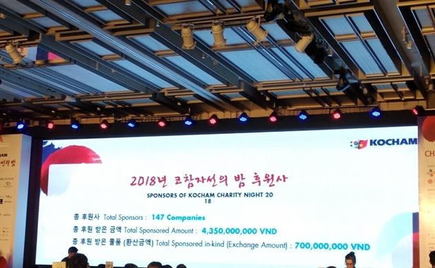 Đêm từ thiện KOCHAM trao gần 5 tỉ đồng