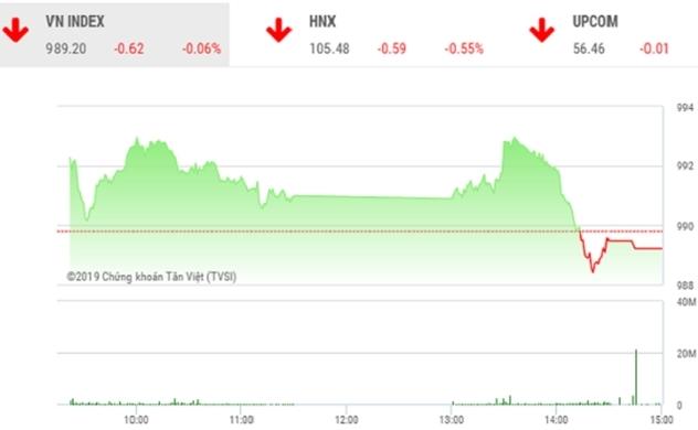 Thị trường chứng khoán chiều 18/10: FLC của ông Trịnh Văn Quyết tăng trần cả 5 phiên trong tuần