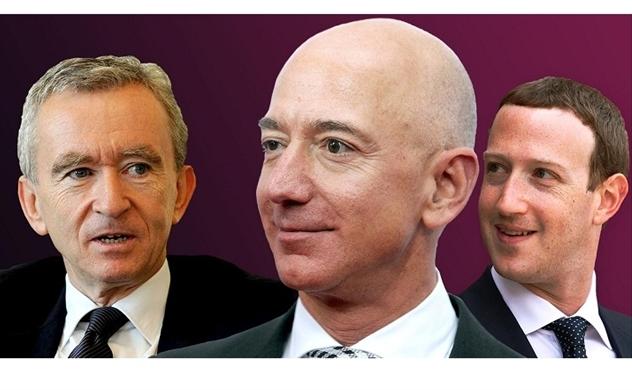 Jeff Bezos, Bernard Arnault, Mark Zuckerberg, Bill Gates: Những tỷ phú kiếm được nhiều tiền nhất trong 1 thập kỷ qua