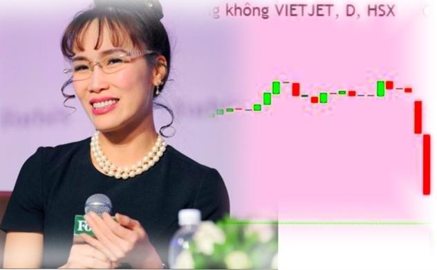 Tài sản của tỷ phú Nguyễn Thị Phương Thảo bốc hơi hơn 4.300 tỷ đồng vì virus corona