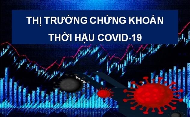 [Infographic] Thị trường chứng khoán thời hậu COVID-19