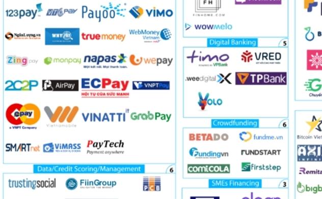 Việt Nam tiếp tục tăng hạng, hướng dần tới vị thế trung tâm startup hàng đầu Đông Nam Á