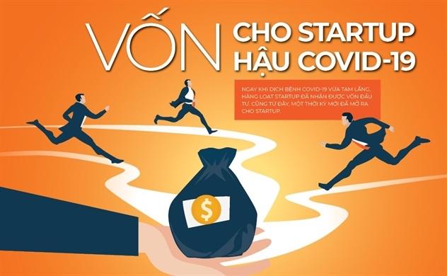 Vốn cho startup hậu COVID