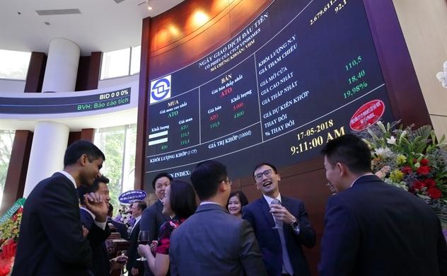 Nhận thấy điềm lành, nhà đầu tư ngoại quay lại thị trường chứng khoán Việt