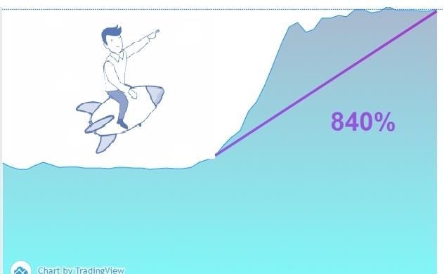 Cổ phiếu tăng hơn 840%, loạt lãnh đạo thoái vốn thành công tại GAB