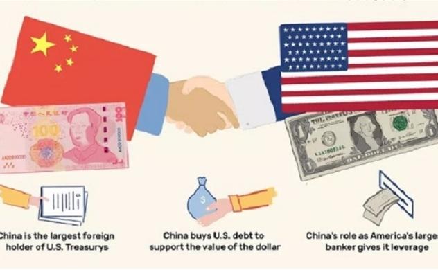 Nền kinh tế Trung Quốc lớn như thế nào?