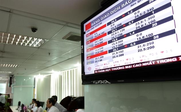 Lợi nhuận ròng của doanh nghiệp niêm yết giảm 14,4%.