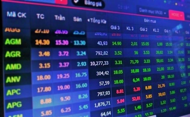 Nhóm cổ phiếu vốn hóa vừa và nhỏ tiếp tục thu hút dòng tiền