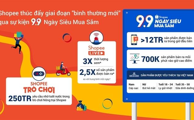 Ngày Siêu Mua Sắm ghi nhận thành công lớn tại Việt Nam