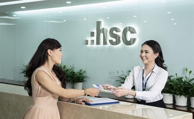 HSC đạt hơn 393 tỉ đồng lãi sau thuế trong 9 tháng đầu năm 2020