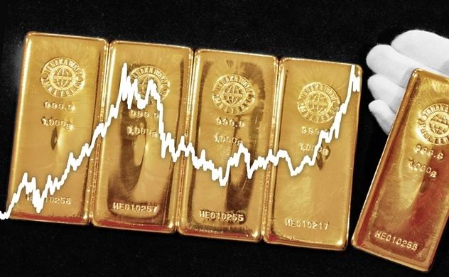 Niềm lạc quan về vaccine tăng vọt khiến vàng giảm giá