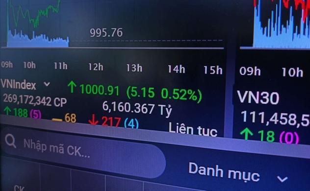"""VN-Index """"như chưa hề có cuộc chia ly"""""""