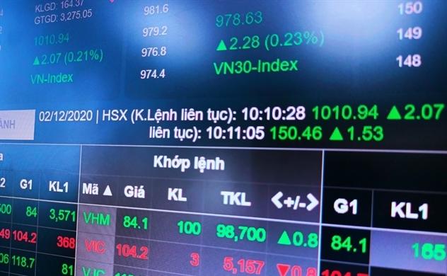 Thị trường chứng khoán Việt Nam ngược dòng ngoạn mục