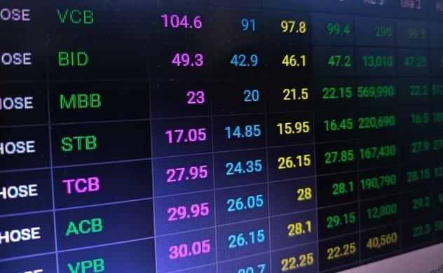 Cổ phiếu ngân hàng bứt phá mạnh mẽ, VN-Index tăng hơn 11 điểm