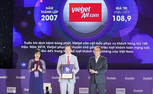 Vietjet lọt Top 50 Thương hiệu dẫn đầu năm 2020