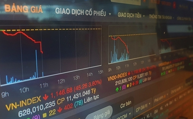VN-Index plummets over 74 points
