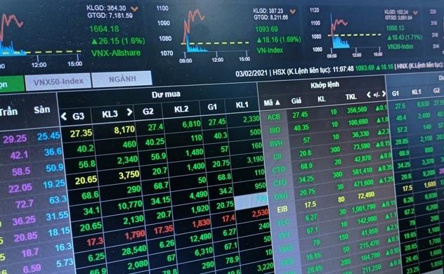 Sóng 5, kỳ vọng VN-Index vượt đỉnh 1.200 điểm