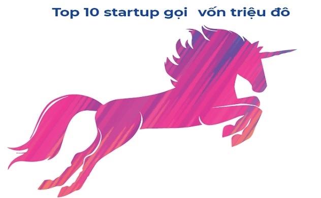 Top 10 startup gọi vốn triệu đô